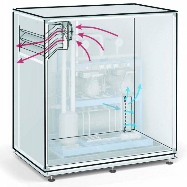 kg200 durchstroemillustration v2 300dpi cmyk 598x600 - ROXSTA meets Kellner sound insulation housing